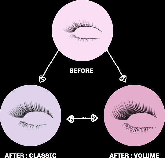 Eyelashes - Before & After